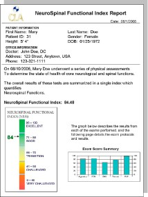 NeuroSpinal Functional Index Report